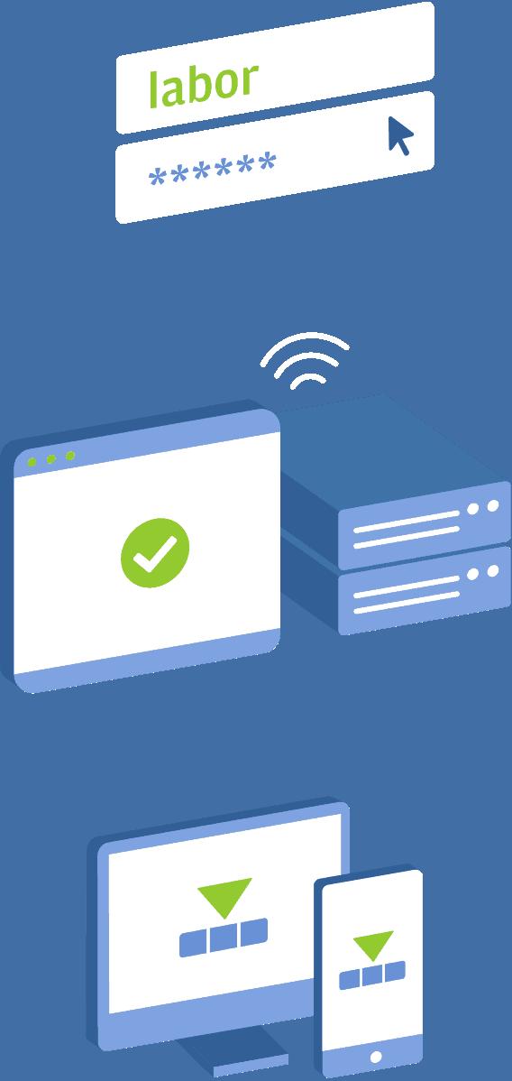 Onlinebefunde schnell und einfach aktivieren mit bestehendem LIS-System
